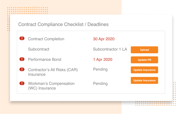 Contract compliance checklist and deadlines with options to upload and update