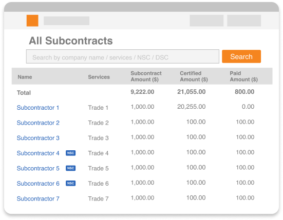Searchable list of all subcontracts showing services, contract, certified, and paid amounts