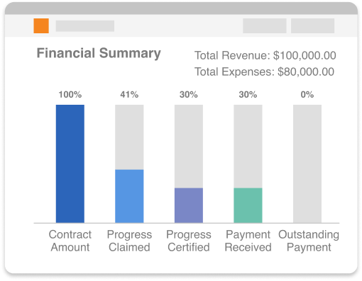 App screenshot showing project financial summary with revenue and expenses data